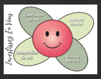 Estime De Soi : Les Secrets De La Psychologie Positive.