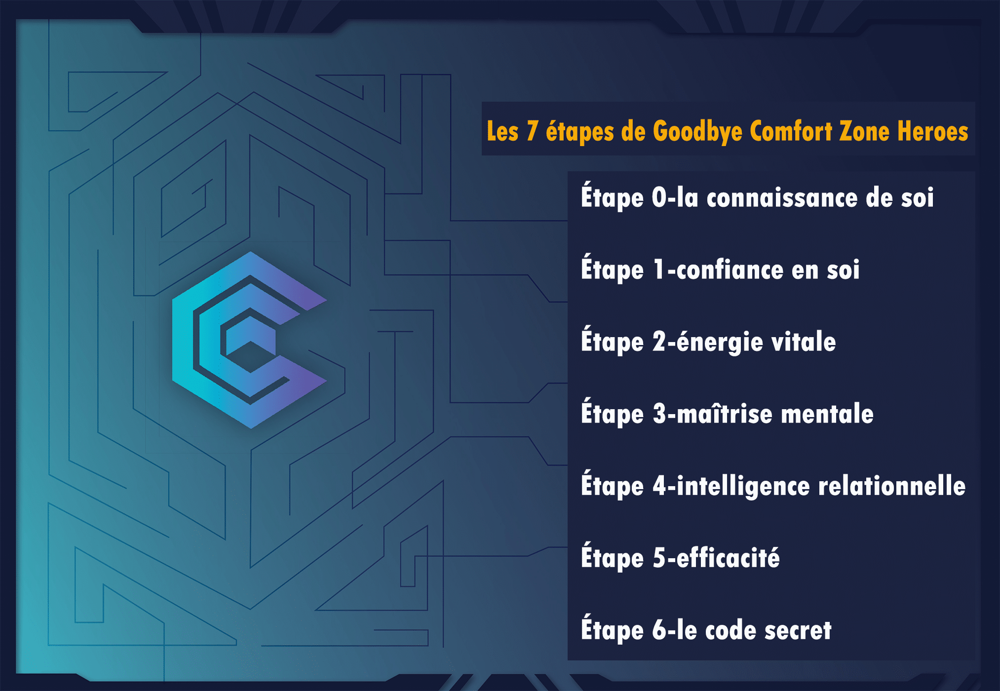 Goodbye Comfort Zone Heroes Le Contenu Du Programme En Détails