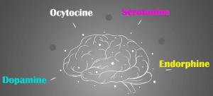 Hormones du bonheur : 4 astuces pour les booster et être plus heureuse